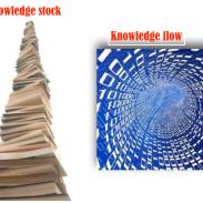 knowledge management stock&flow